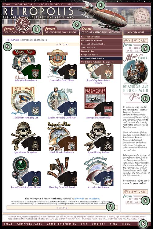 Retropolis Section Page